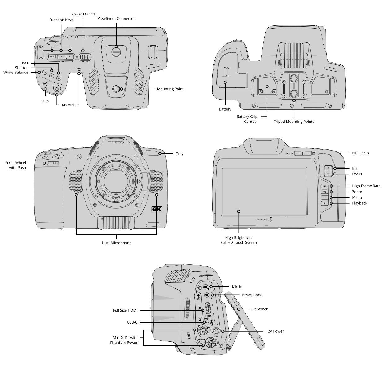 Blackmagic Pocket Cinema Camera 6K Pro TechSpecs
