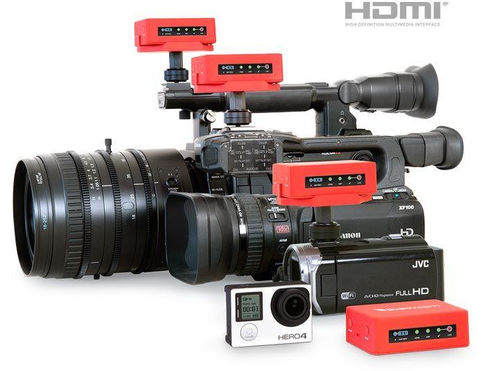 Livestream Broadcaster Mini auf verschiedenen Kameras